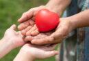 Зв'язок між милостинею та праведністю